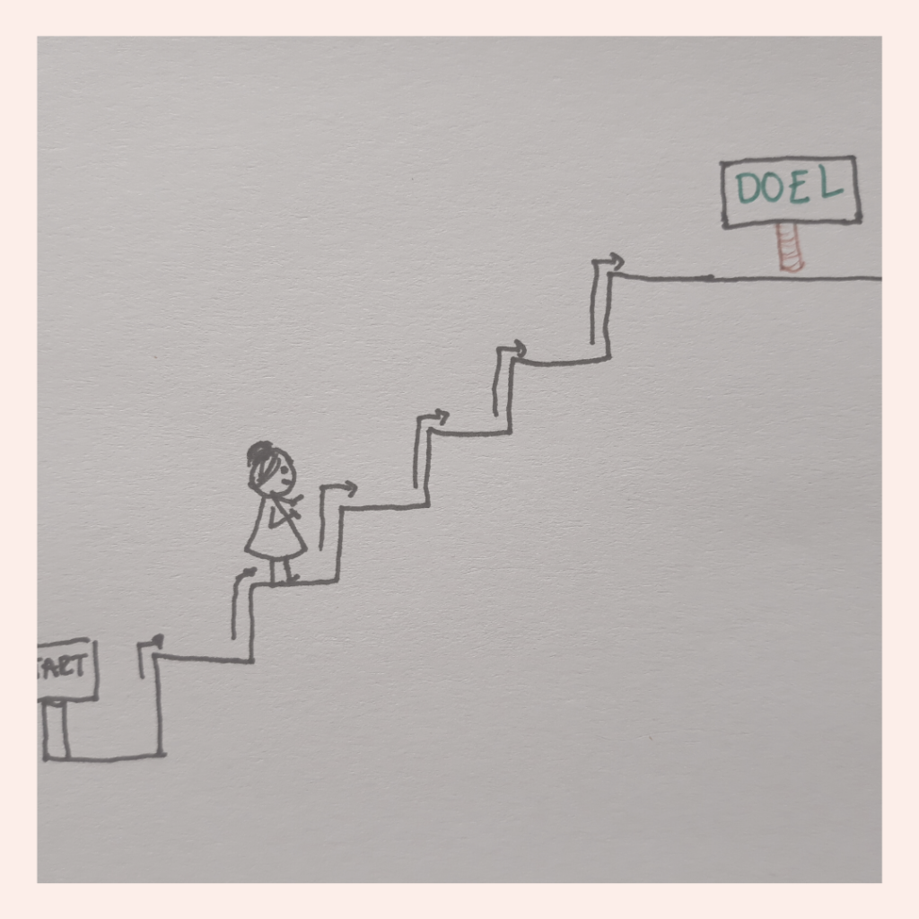 stap voor stap - faalangst - verandering